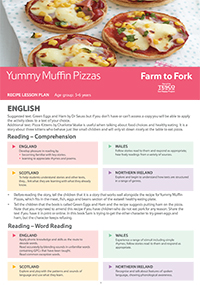 Yummy Muffin Pizzas Lesson Plan