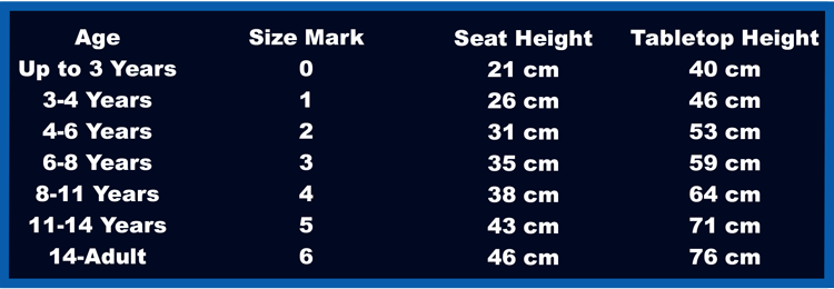 furniture size chart for classroom