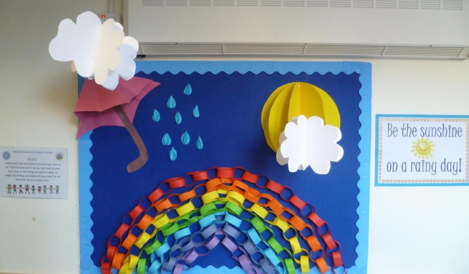 ideas for classroom display
