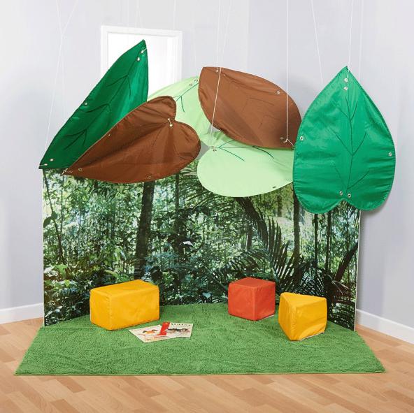 Leaf canopy Display