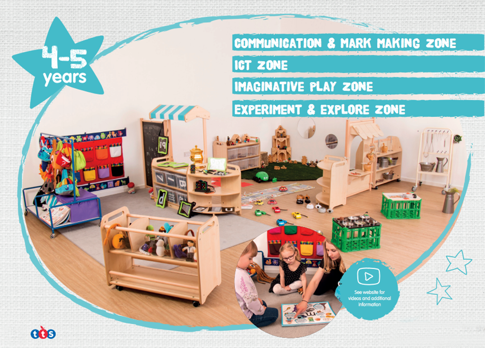 Inspiring Early Years environments - 4 to 5 years