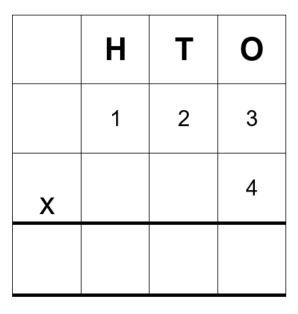 123 x 4 =